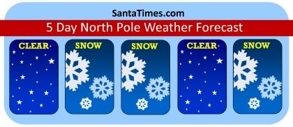 North Pole Weather Forecast